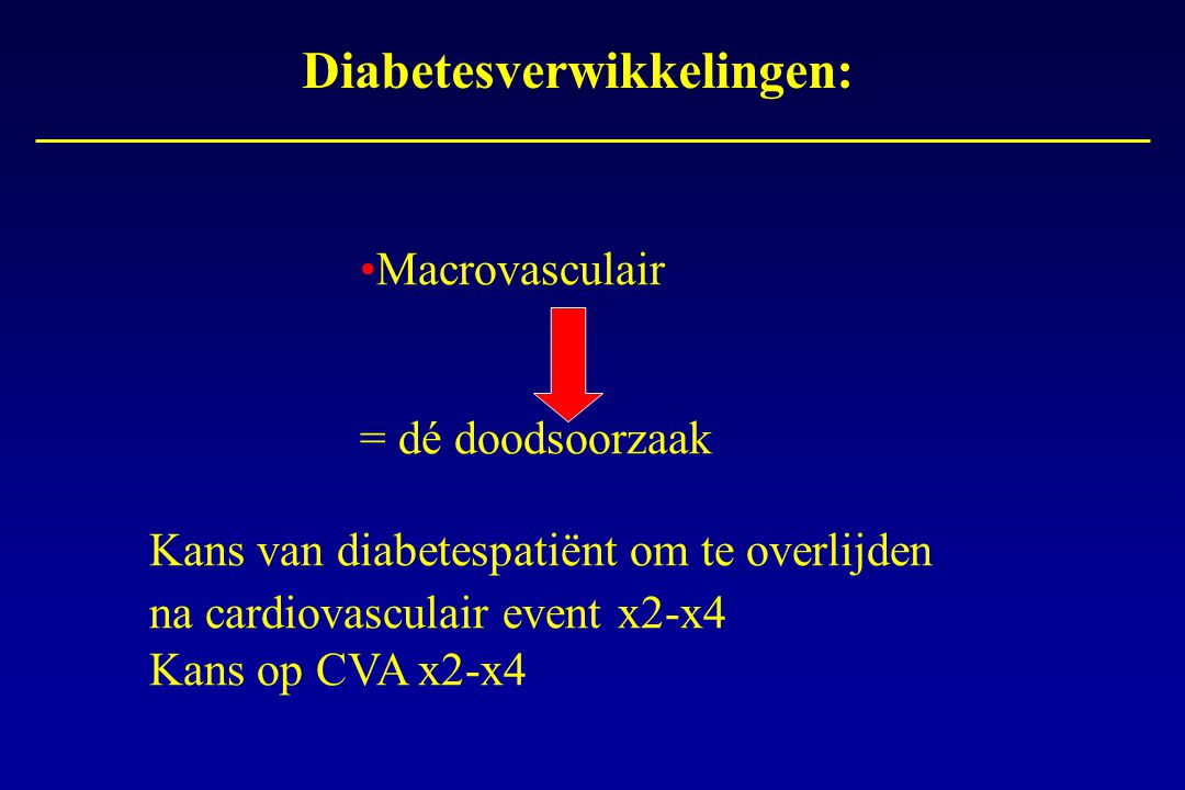 Diabetesverwikkelingen: Macrovasculair = dé doodsoorzaak Kans van diabetespatiënt om te overlijden na cardiovasculair event x2-x4 Kans op CVA x2-x4