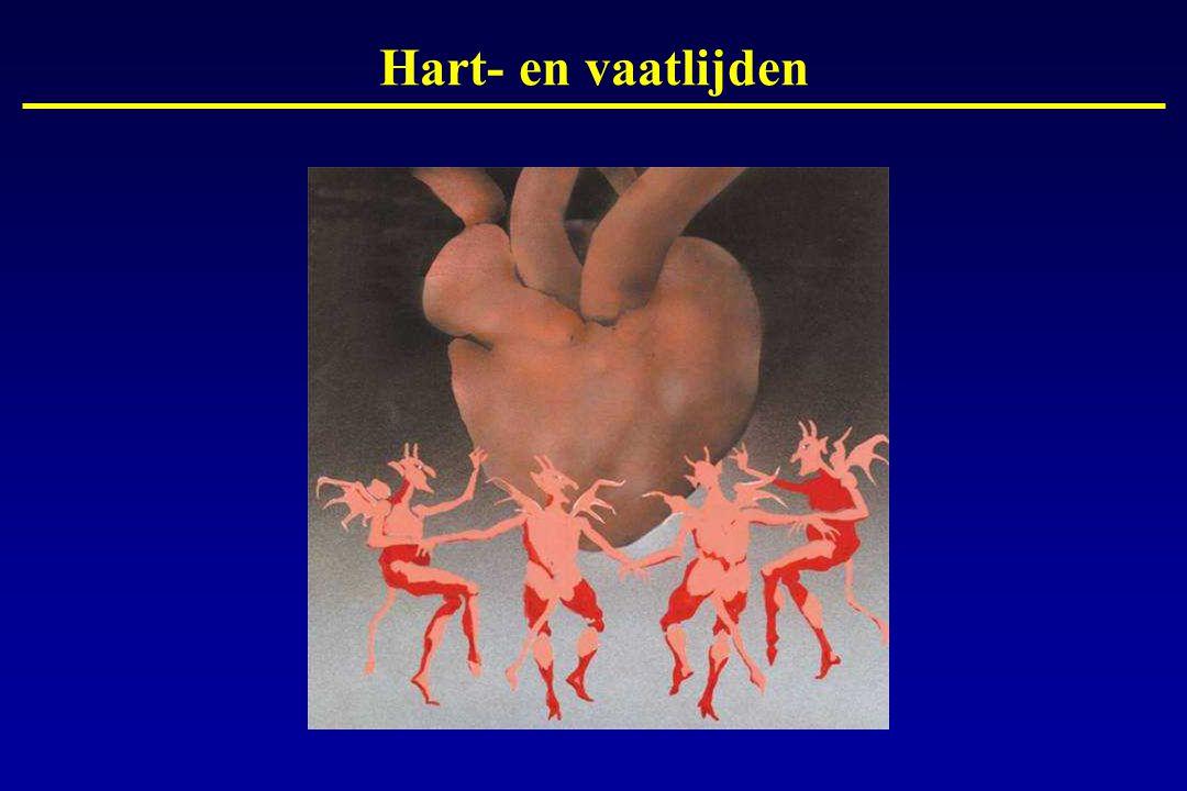 Hart- en vaatlijden