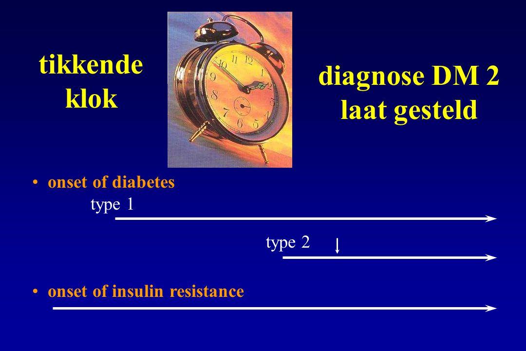 tikkende klok onset of diabetes type 1 type 2 onset of insulin resistance diagnose DM 2 laat gesteld