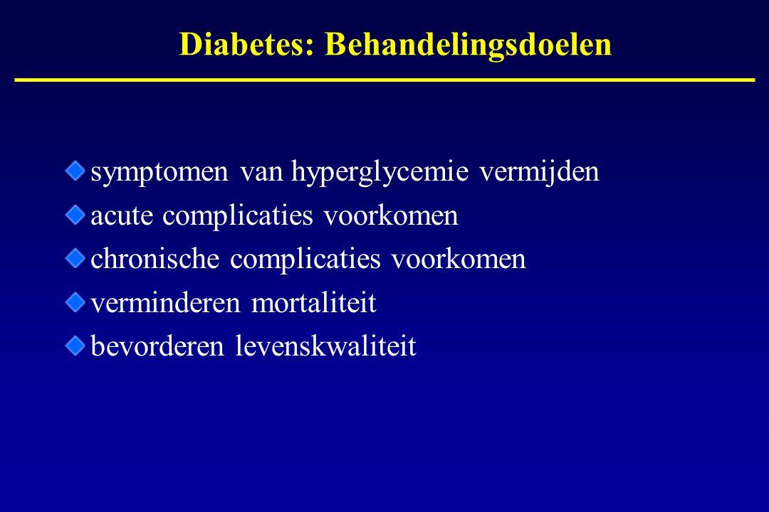 Diabetes: Behandelingsdoelen symptomen van hyperglycemie vermijden acute complicaties voorkomen chronische complicaties voorkomen verminderen mortalit