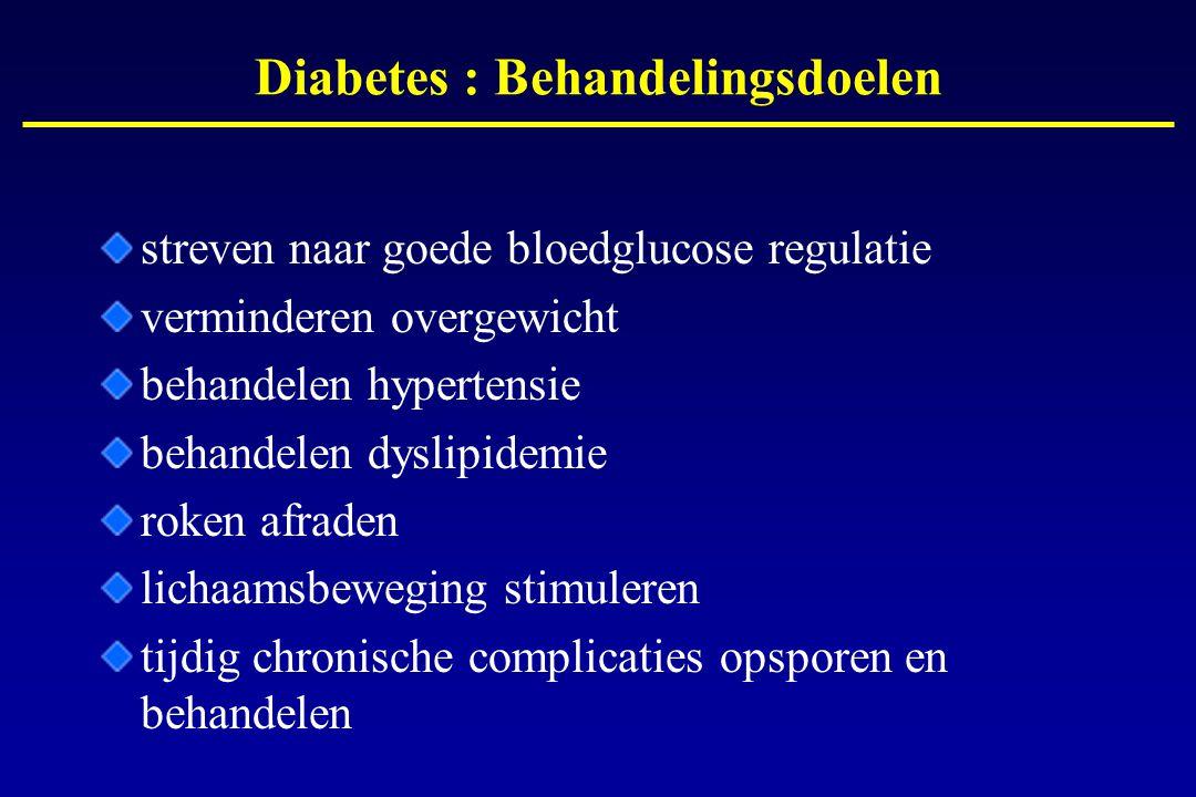 Diabetes : Behandelingsdoelen streven naar goede bloedglucose regulatie verminderen overgewicht behandelen hypertensie behandelen dyslipidemie roken a