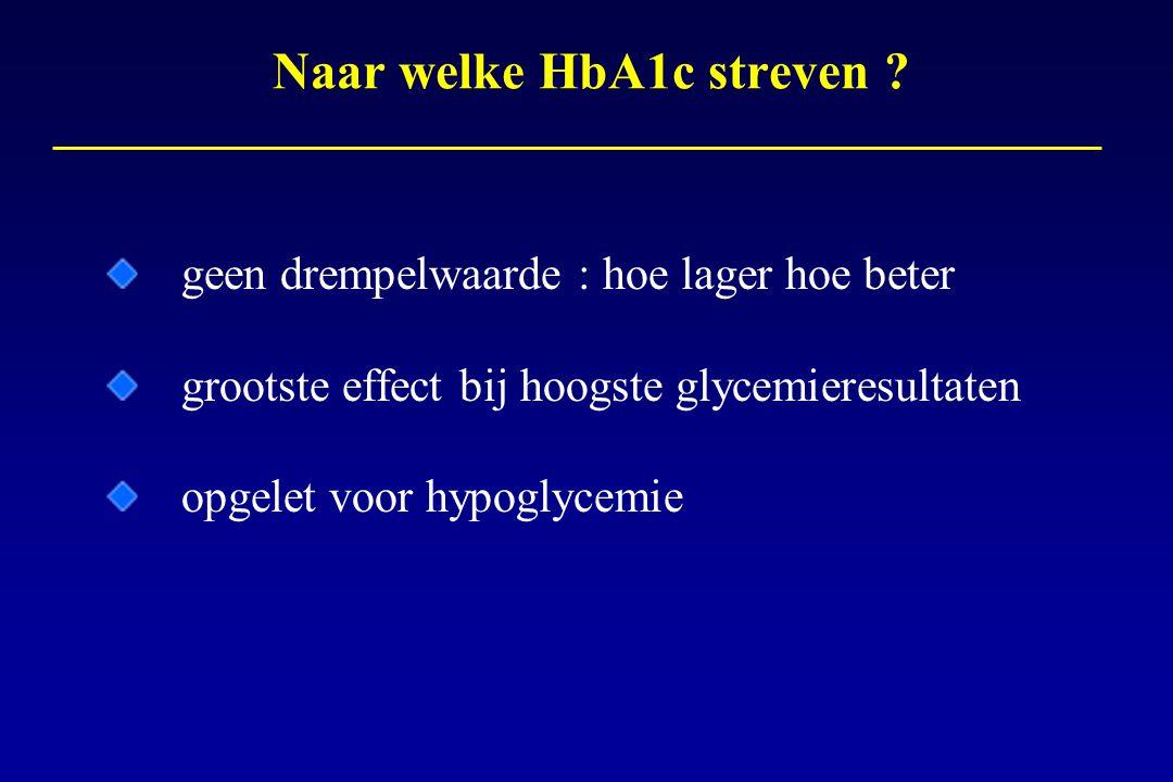 Naar welke HbA1c streven ? geen drempelwaarde : hoe lager hoe beter grootste effect bij hoogste glycemieresultaten opgelet voor hypoglycemie