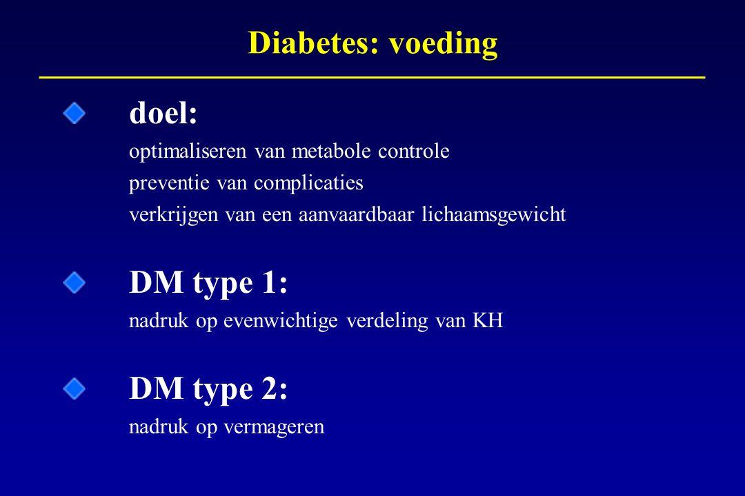 Diabetes: voeding doel: optimaliseren van metabole controle preventie van complicaties verkrijgen van een aanvaardbaar lichaamsgewicht DM type 1: nadr