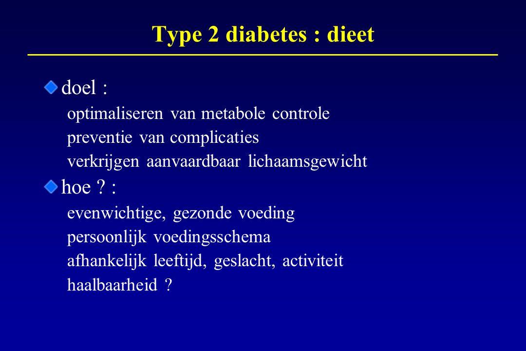 Type 2 diabetes : dieet doel : optimaliseren van metabole controle preventie van complicaties verkrijgen aanvaardbaar lichaamsgewicht hoe ? : evenwich