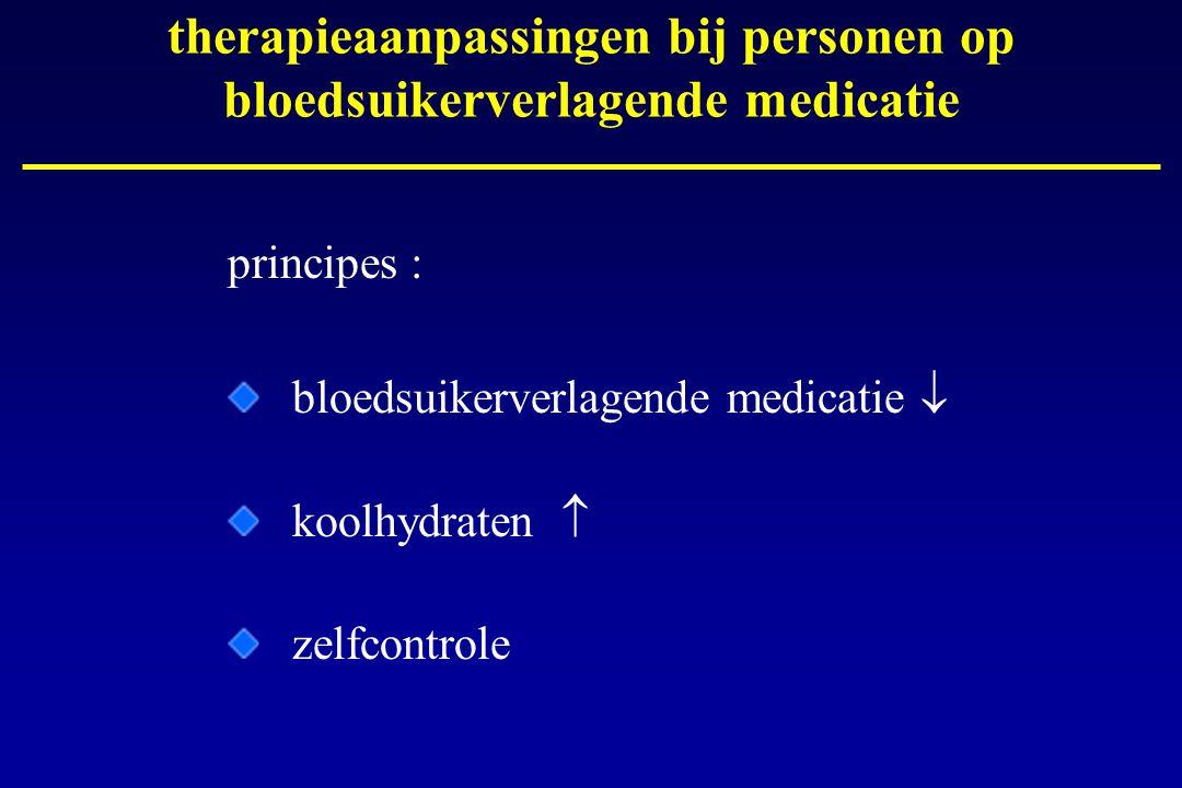 principes : bloedsuikerverlagende medicatie  koolhydraten  zelfcontrole therapieaanpassingen bij personen op bloedsuikerverlagende medicatie