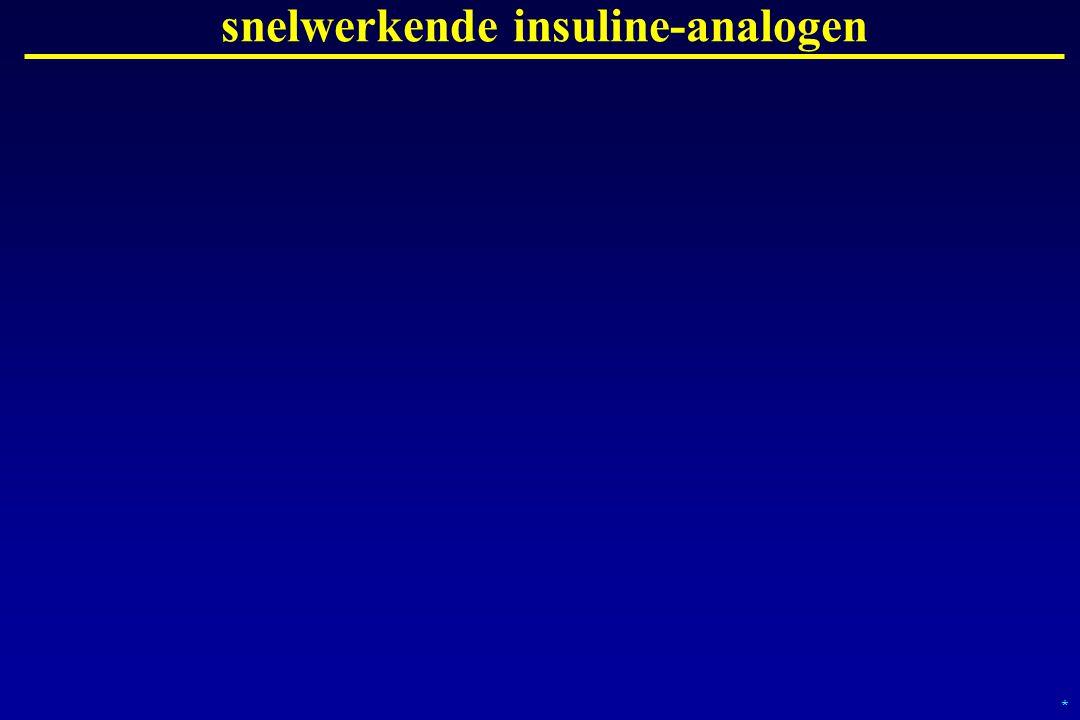 * snelwerkende insuline-analogen