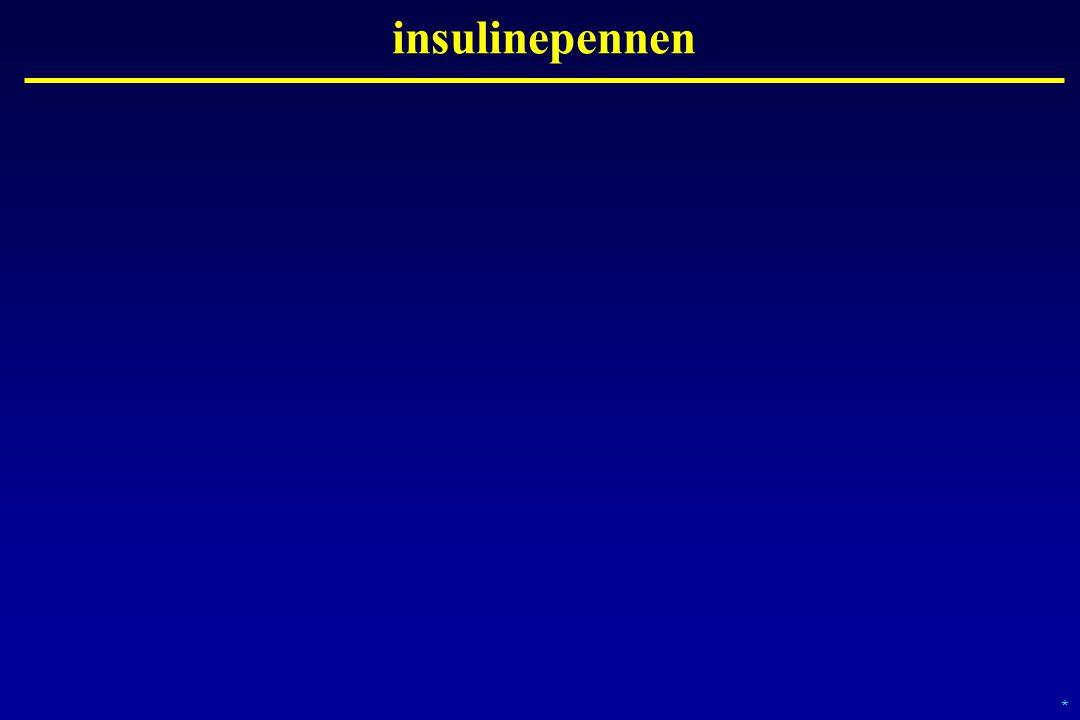 insulinepennen *