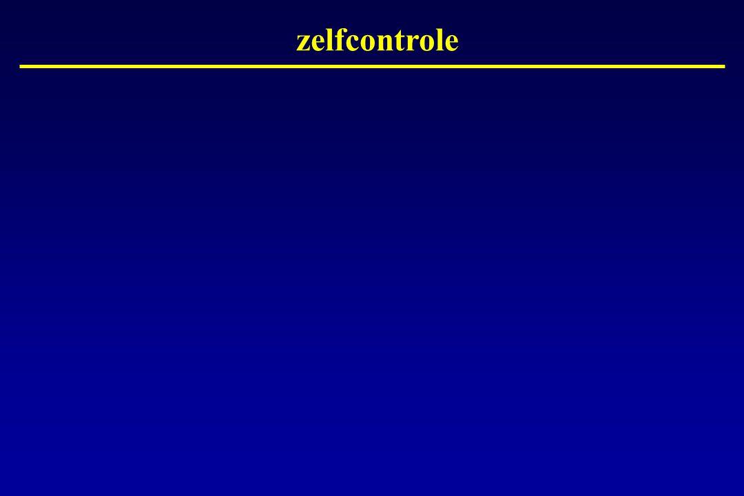 zelfcontrole
