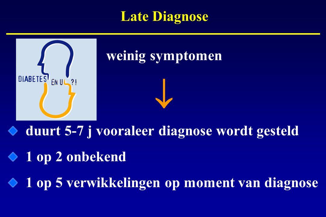  duurt 5-7 j vooraleer diagnose wordt gesteld 1 op 2 onbekend 1 op 5 verwikkelingen op moment van diagnose Late Diagnose weinig symptomen
