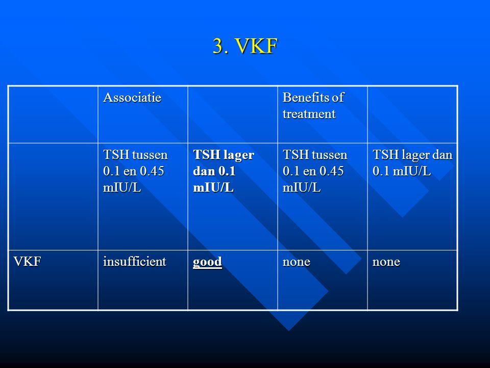 3. VKF Associatie Benefits of treatment TSH tussen 0.1 en 0.45 mIU/L TSH lager dan 0.1 mIU/L TSH tussen 0.1 en 0.45 mIU/L TSH lager dan 0.1 mIU/L VKFi