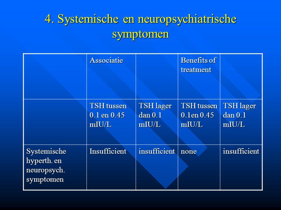 4. Systemische en neuropsychiatrische symptomen Associatie Benefits of treatment TSH tussen 0.1 en 0.45 mIU/L TSH lager dan 0.1 mIU/L TSH tussen 0.1en
