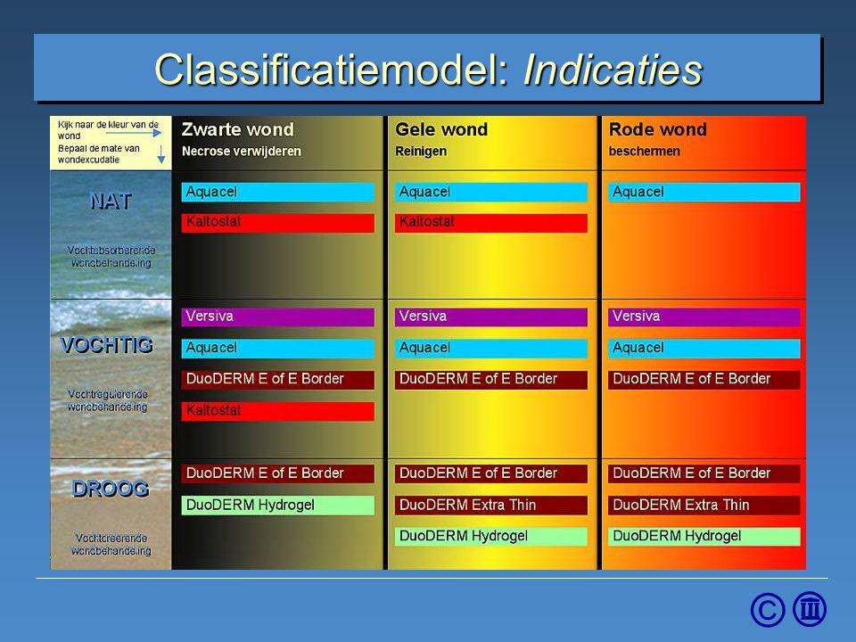 © Classificatiemodel: Indicaties
