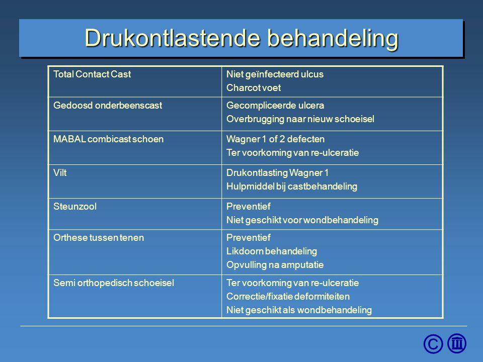 © Drukontlastende behandeling Total Contact CastNiet geïnfecteerd ulcus Charcot voet Gedoosd onderbeenscastGecompliceerde ulcera Overbrugging naar nie