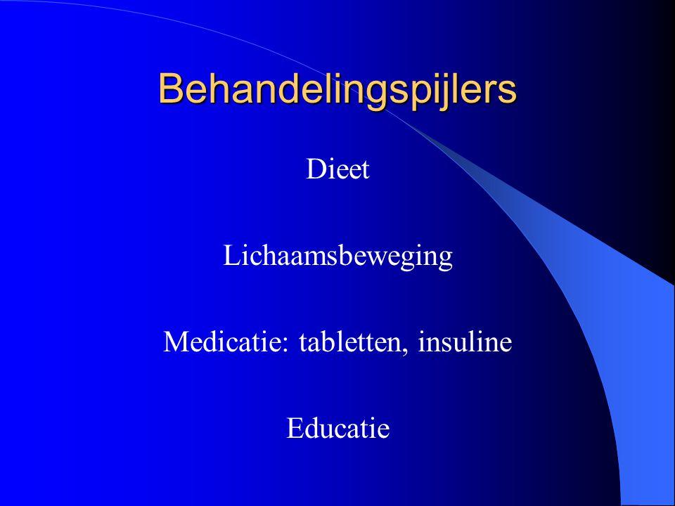Behandelingspijlers Dieet Lichaamsbeweging Medicatie: tabletten, insuline Educatie