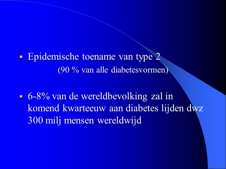 Belgische situatie 4-6% van de bevolking (0.5 milj diabeten) 10% kans dat je tijdens je leven diabetes krijgt 1 op 2 (type 2) weten het niet Oorzaken van de toename Veroudering van de bevolking levensstijl: obesitas stijgt, lichaamsbeweging daalt Vroegere diagnose