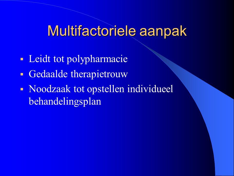 Multifactoriele aanpak  Leidt tot polypharmacie  Gedaalde therapietrouw  Noodzaak tot opstellen individueel behandelingsplan
