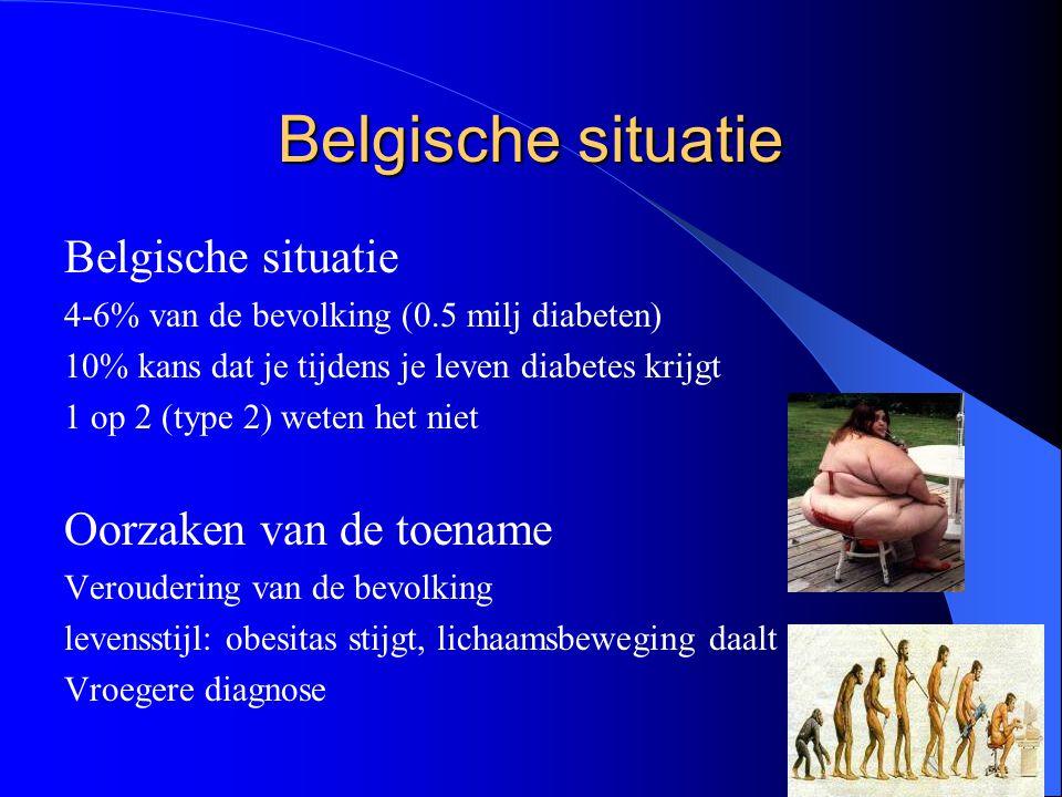 Belgische situatie 4-6% van de bevolking (0.5 milj diabeten) 10% kans dat je tijdens je leven diabetes krijgt 1 op 2 (type 2) weten het niet Oorzaken