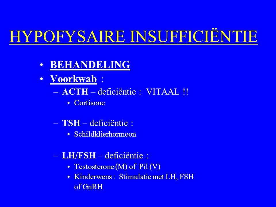 HYPOFYSAIRE INSUFFICIËNTIE BEHANDELING Voorkwab : –ACTH – deficiëntie : VITAAL !! Cortisone –TSH – deficiëntie : Schildklierhormoon –LH/FSH – deficiën