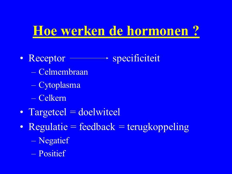 Hoe werken de hormonen ? Receptorspecificiteit –Celmembraan –Cytoplasma –Celkern Targetcel = doelwitcel Regulatie = feedback = terugkoppeling –Negatie