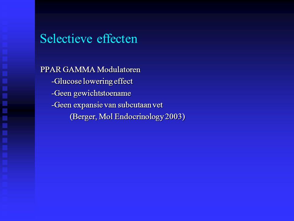 Selectieve effecten PPAR GAMMA Modulatoren -Glucose lowering effect -Geen gewichtstoename -Geen expansie van subcutaan vet (Berger, Mol Endocrinology