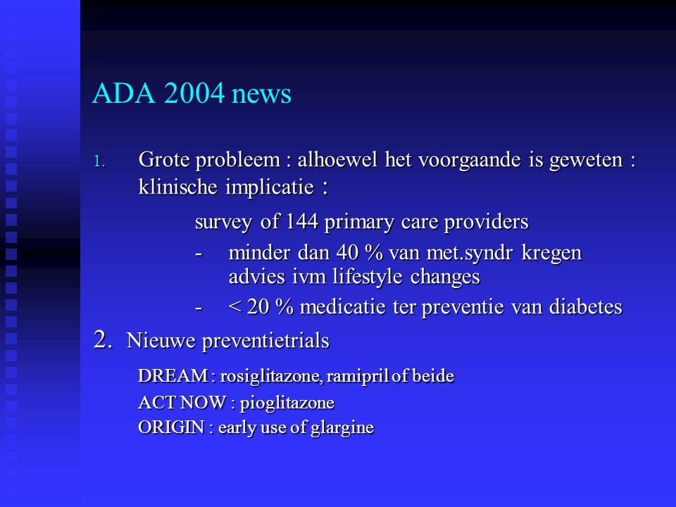 ADA 2004 news 1. Grote probleem : alhoewel het voorgaande is geweten : klinische implicatie : survey of 144 primary care providers - minder dan 40 % v