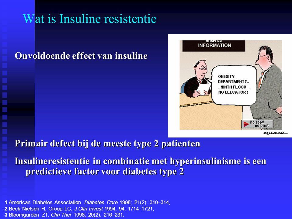  Wereldwijd onderzoek bij 2.043 artsen (77% diabetologen of endocrinologen)  Slechts 54% van de patiënten bereikt de LDL-C streefwaarde* (<100 mg/dl) Leiter LA, Betteridge DJ, The AUDIT Investigators.