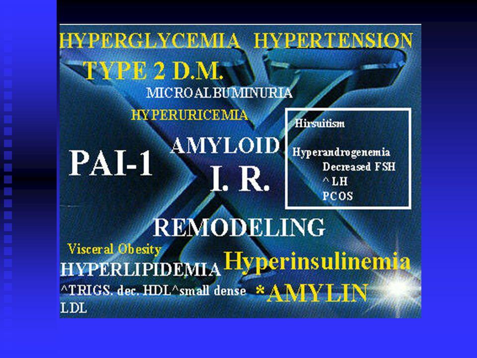 Thiazolidinediones Andere niet – insulineresistentie gerelateerde aandoeningen
