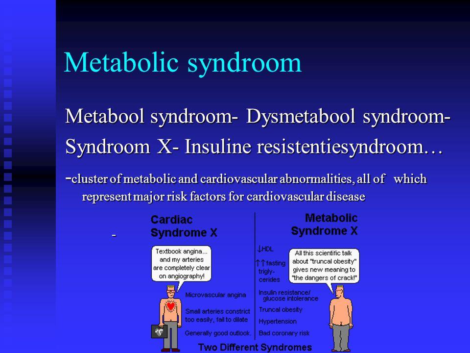 Thiazolidinediones Effect op bloeddruk