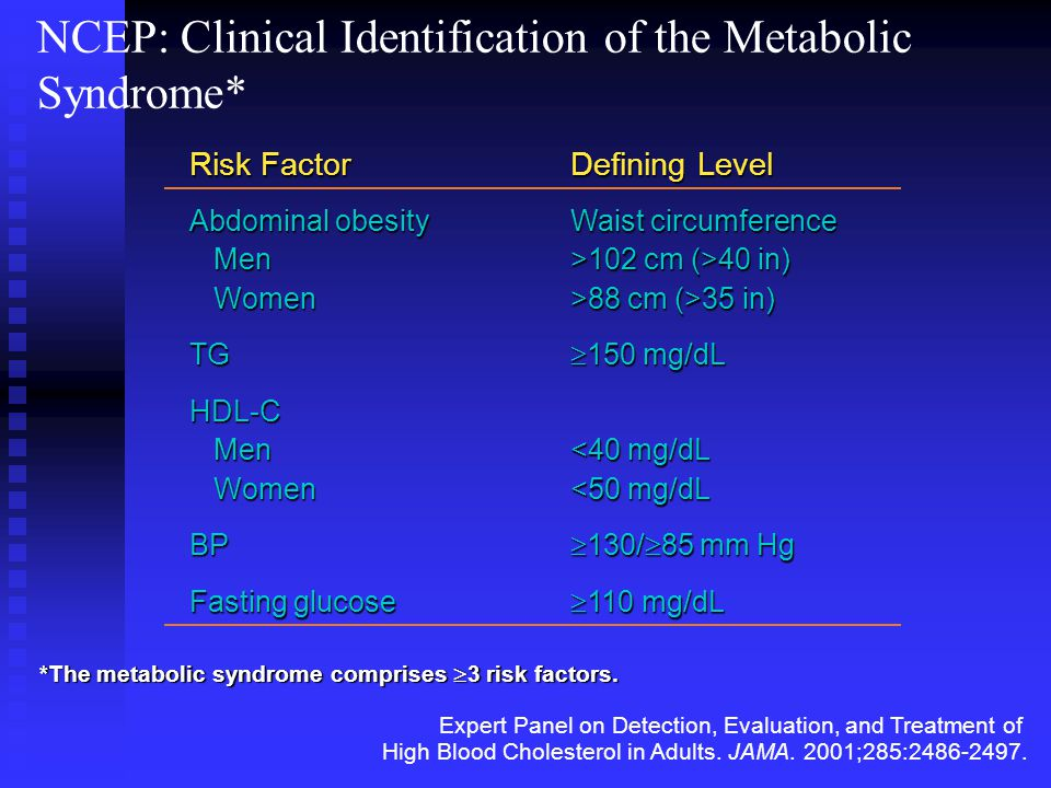 Insulineresistentie, hyperinsulinisme en CV risico (Uwaifa and Ratner, Am j Med 2003;115) Insulineresistentie -Shinazuki et al.
