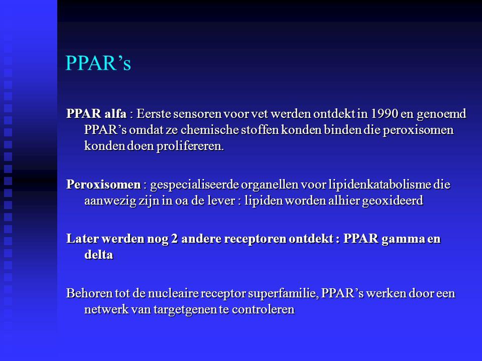 PPAR's PPAR alfa : Eerste sensoren voor vet werden ontdekt in 1990 en genoemd PPAR's omdat ze chemische stoffen konden binden die peroxisomen konden d