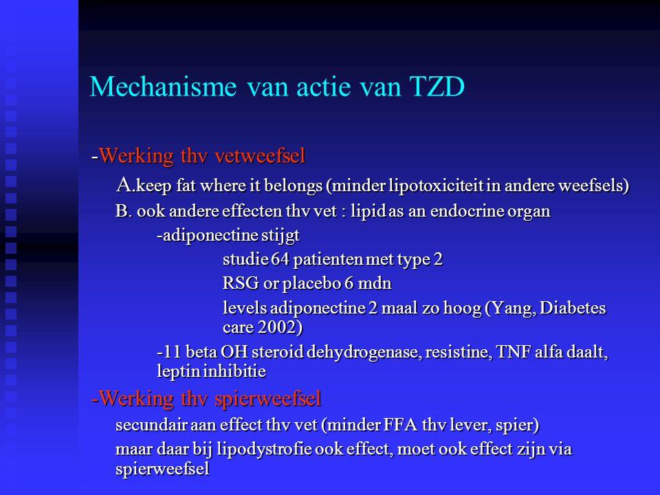 Mechanisme van actie van TZD -Werking thv vetweefsel A. keep fat where it belongs (minder lipotoxiciteit in andere weefsels) B. ook andere effecten th