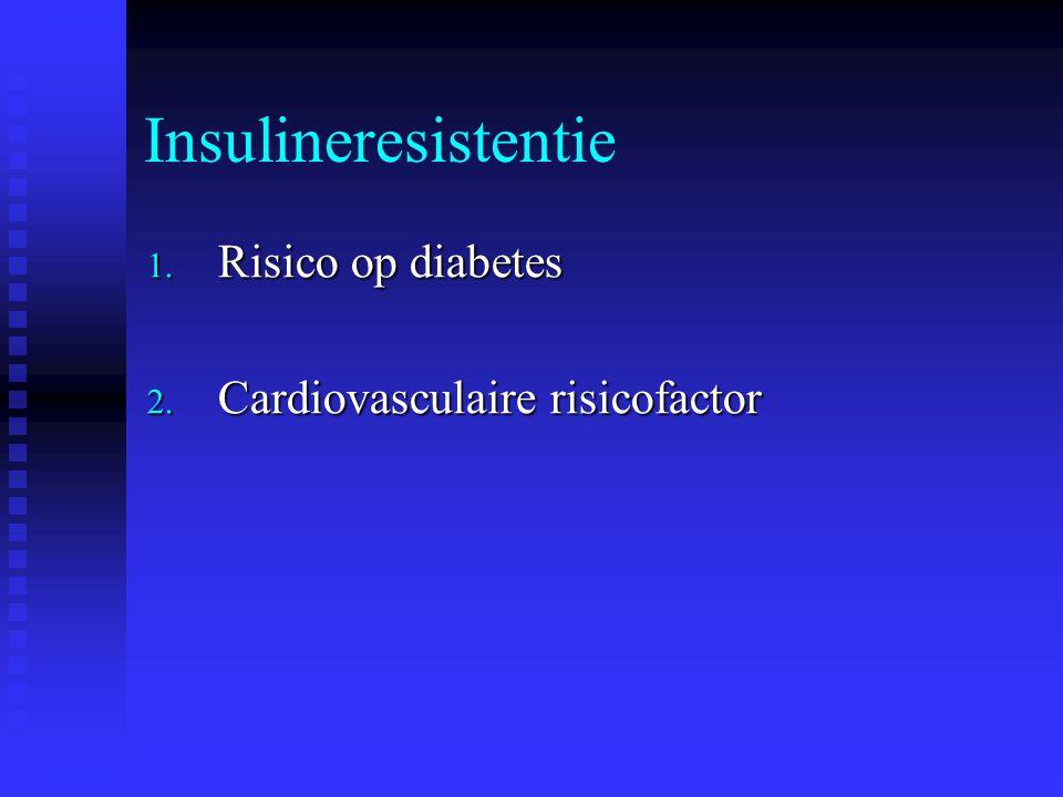 Werkingsmechanisme : Insulinesensitiveit 1.Fasting glycemie verlaagt 2.