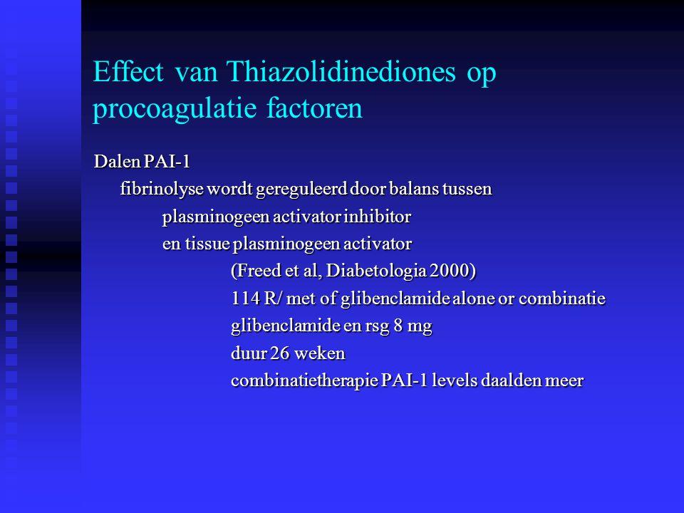Effect van Thiazolidinediones op procoagulatie factoren Dalen PAI-1 fibrinolyse wordt gereguleerd door balans tussen plasminogeen activator inhibitor