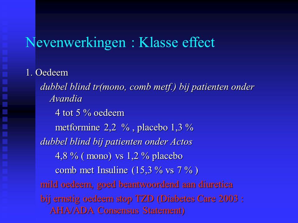 Nevenwerkingen : Klasse effect 1. Oedeem dubbel blind tr(mono, comb metf.) bij patienten onder Avandia 4 tot 5 % oedeem metformine 2,2 %, placebo 1,3