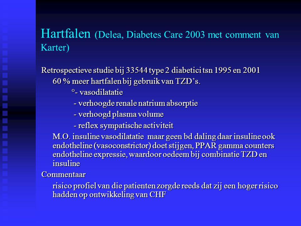 Hartfalen (Delea, Diabetes Care 2003 met comment van Karter) Retrospectieve studie bij 33544 type 2 diabetici tsn 1995 en 2001 60 % meer hartfalen bij