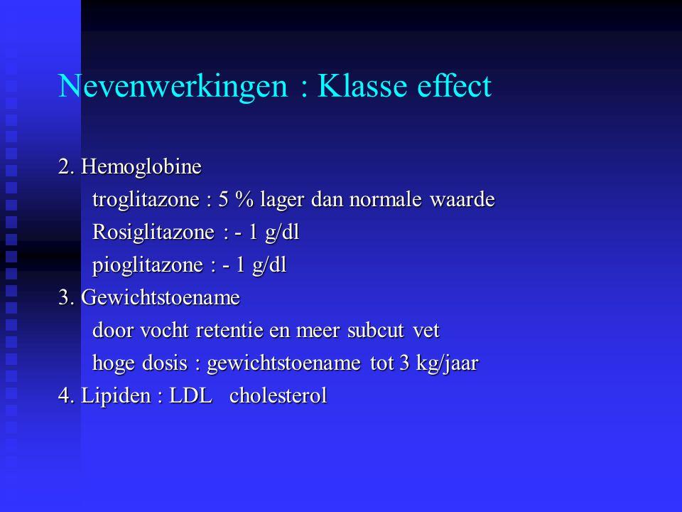 Nevenwerkingen : Klasse effect 2. Hemoglobine troglitazone : 5 % lager dan normale waarde Rosiglitazone : - 1 g/dl pioglitazone : - 1 g/dl 3. Gewichts