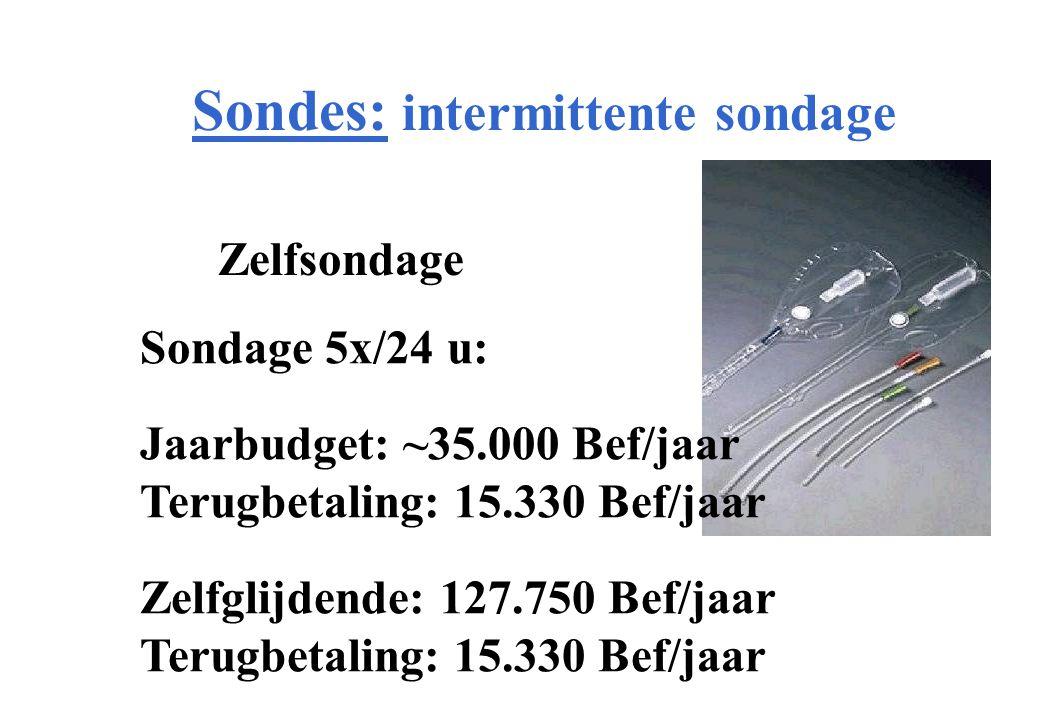 Zelfsondage Sondage 5x/24 u: Jaarbudget: ~35.000 Bef/jaar Terugbetaling: 15.330 Bef/jaar Zelfglijdende: 127.750 Bef/jaar Terugbetaling: 15.330 Bef/jaa