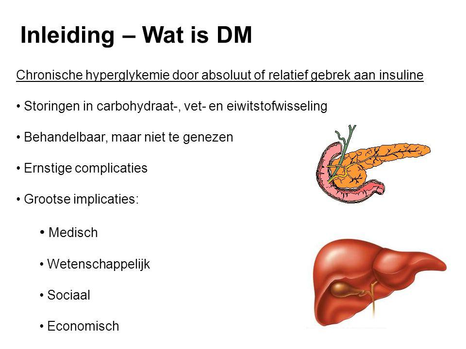 Inleiding – Wat is DM Chronische hyperglykemie door absoluut of relatief gebrek aan insuline Storingen in carbohydraat-, vet- en eiwitstofwisseling Behandelbaar, maar niet te genezen Ernstige complicaties Grootse implicaties: Medisch Wetenschappelijk Sociaal Economisch