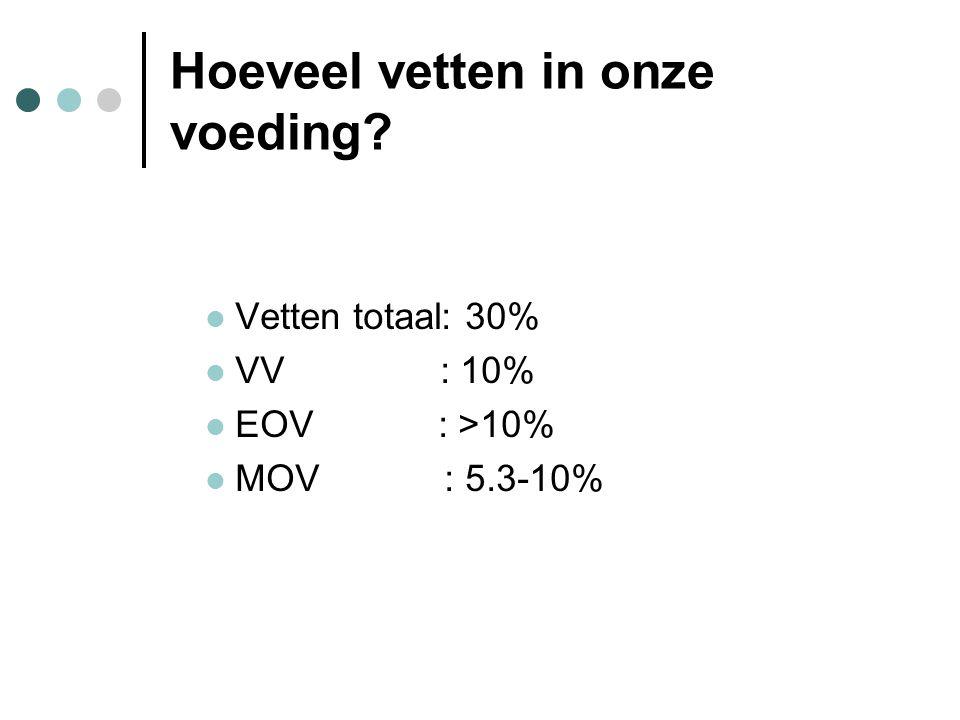 Hoeveel vetten in onze voeding? Vetten totaal: 30% VV : 10% EOV : >10% MOV : 5.3-10%
