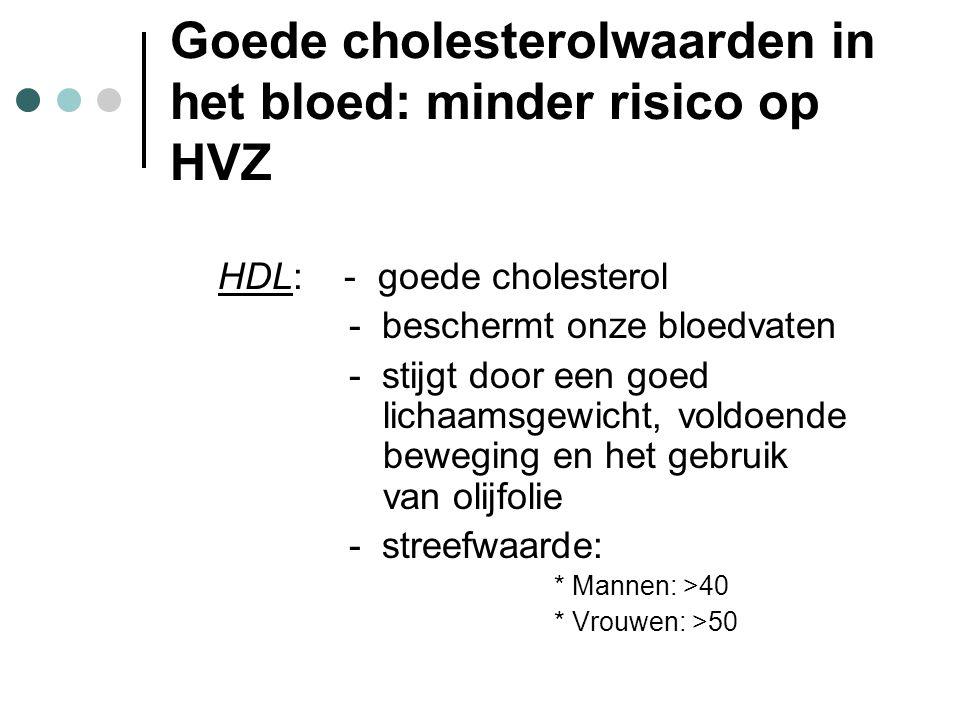 Goede cholesterolwaarden in het bloed: minder risico op HVZ HDL: - goede cholesterol - beschermt onze bloedvaten - stijgt door een goed lichaamsgewich