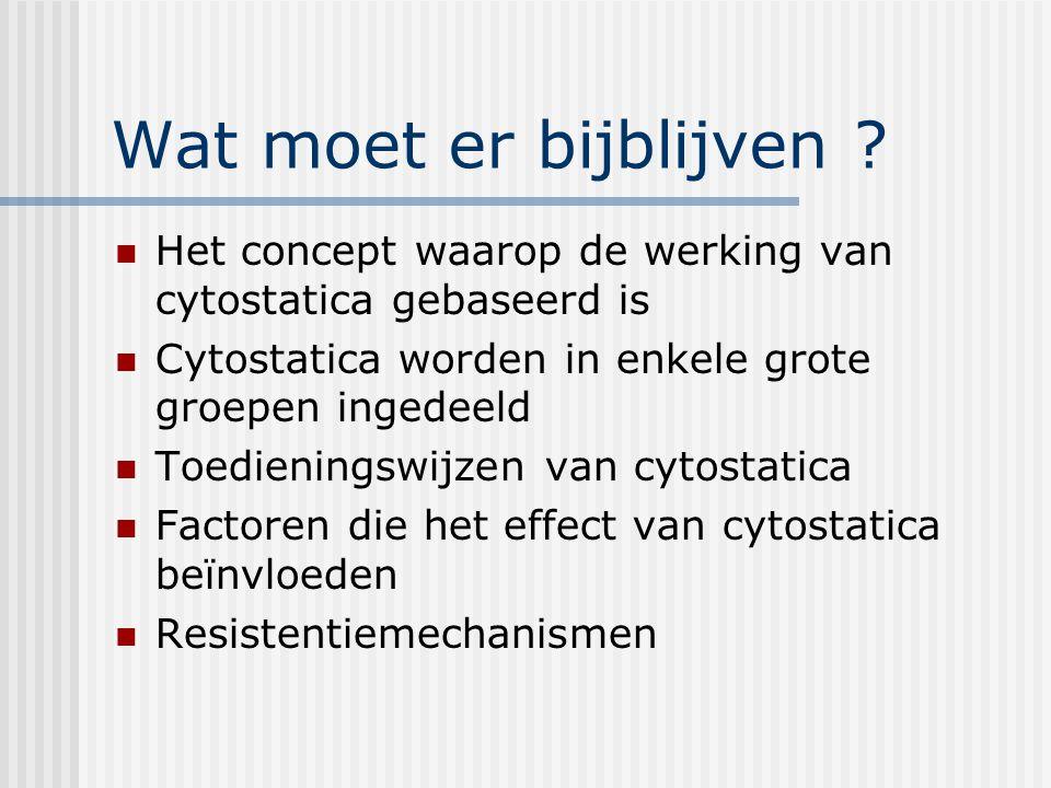 Cytostatica – definitie Soorten cytostatica Gebruik en gevolgen van cytostatica
