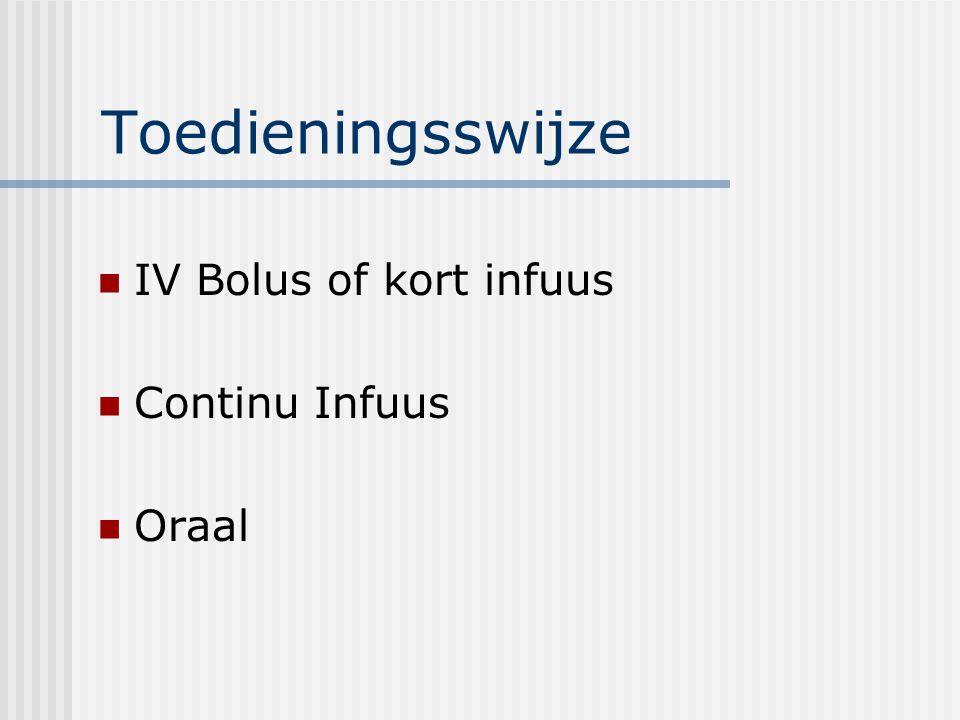 Toedieningsswijze IV Bolus of kort infuus Continu Infuus Oraal