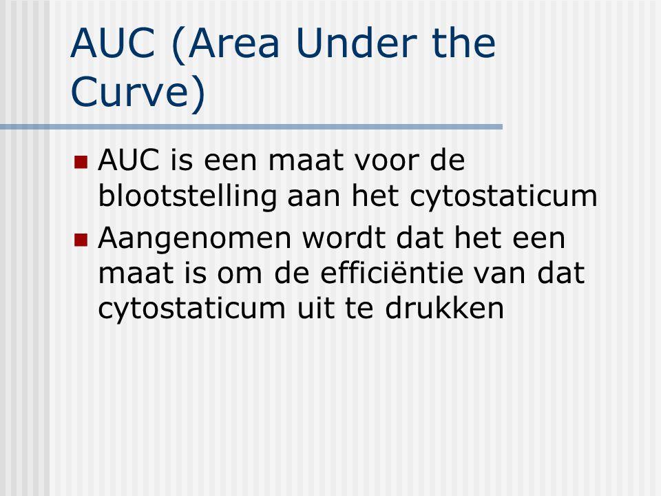 AUC (Area Under the Curve) AUC is een maat voor de blootstelling aan het cytostaticum Aangenomen wordt dat het een maat is om de efficiëntie van dat cytostaticum uit te drukken