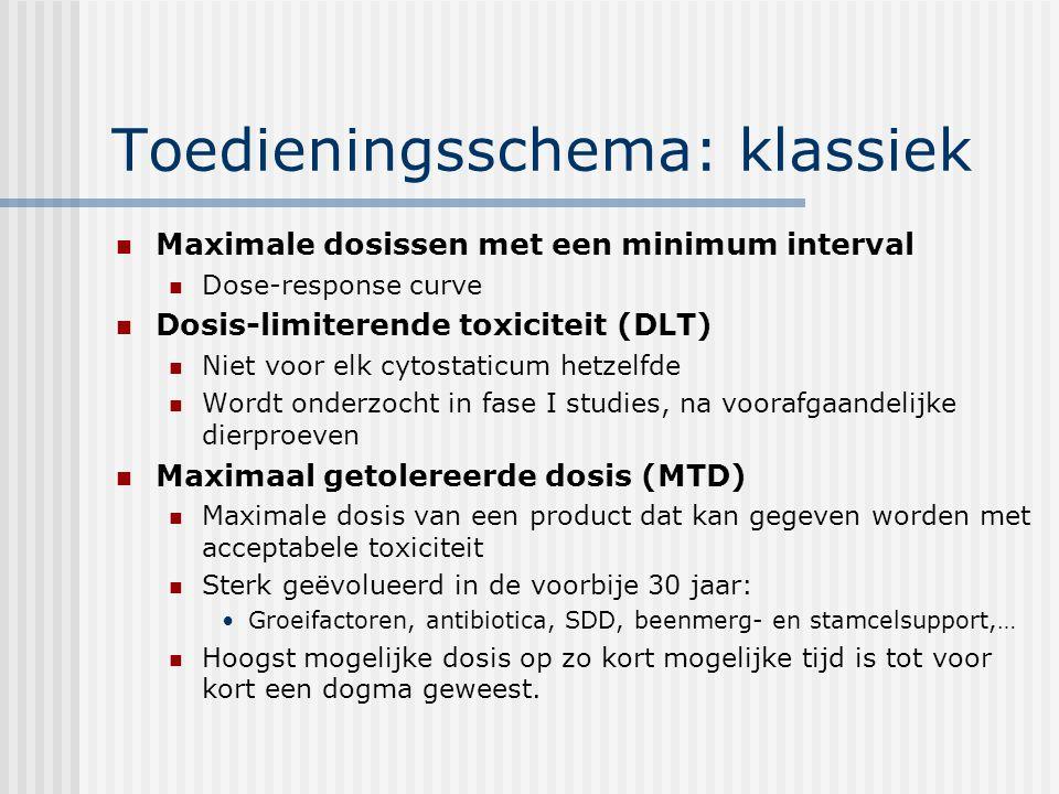 Toedieningsschema: klassiek Maximale dosissen met een minimum interval Dose-response curve Dosis-limiterende toxiciteit (DLT) Niet voor elk cytostaticum hetzelfde Wordt onderzocht in fase I studies, na voorafgaandelijke dierproeven Maximaal getolereerde dosis (MTD) Maximale dosis van een product dat kan gegeven worden met acceptabele toxiciteit Sterk geëvolueerd in de voorbije 30 jaar: Groeifactoren, antibiotica, SDD, beenmerg- en stamcelsupport,… Hoogst mogelijke dosis op zo kort mogelijke tijd is tot voor kort een dogma geweest.