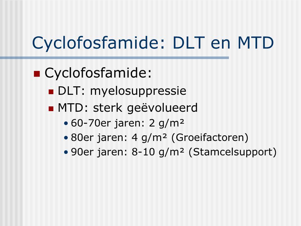 Cyclofosfamide: DLT en MTD Cyclofosfamide: DLT: myelosuppressie MTD: sterk geëvolueerd 60-70er jaren: 2 g/m² 80er jaren: 4 g/m² (Groeifactoren) 90er jaren: 8-10 g/m² (Stamcelsupport)