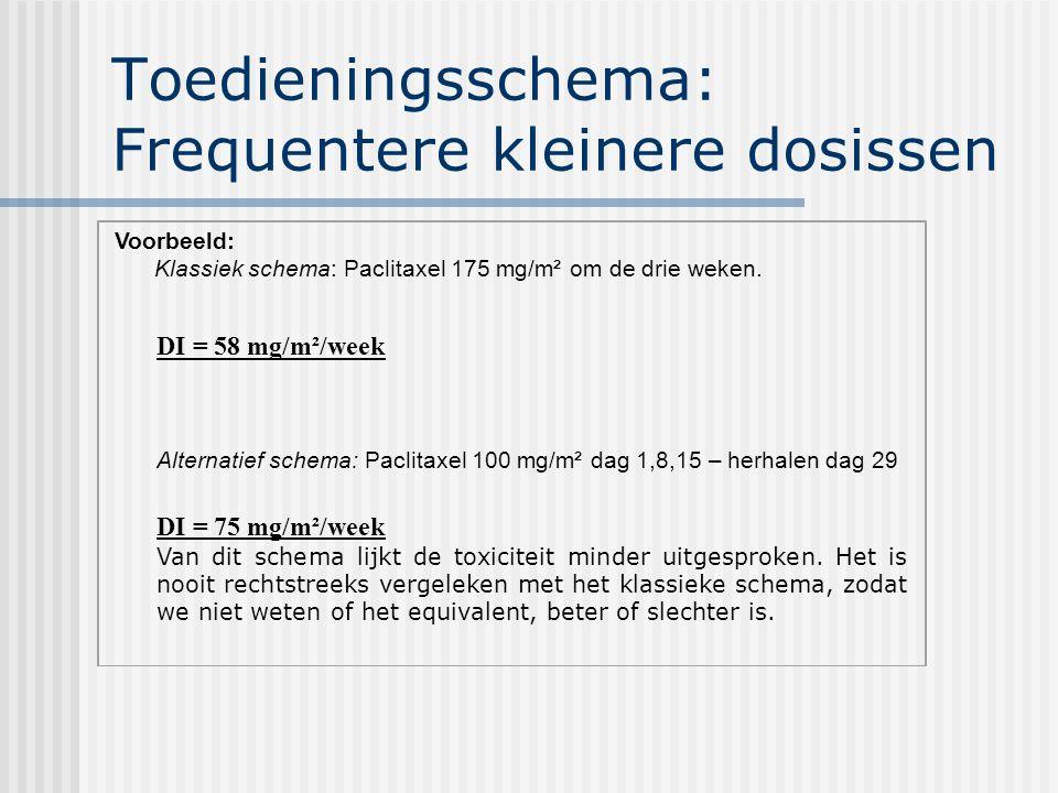 Toedieningsschema: Frequentere kleinere dosissen Voorbeeld: Klassiek schema: Paclitaxel 175 mg/m² om de drie weken.