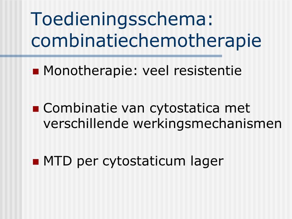 Toedieningsschema: combinatiechemotherapie Monotherapie: veel resistentie Combinatie van cytostatica met verschillende werkingsmechanismen MTD per cytostaticum lager