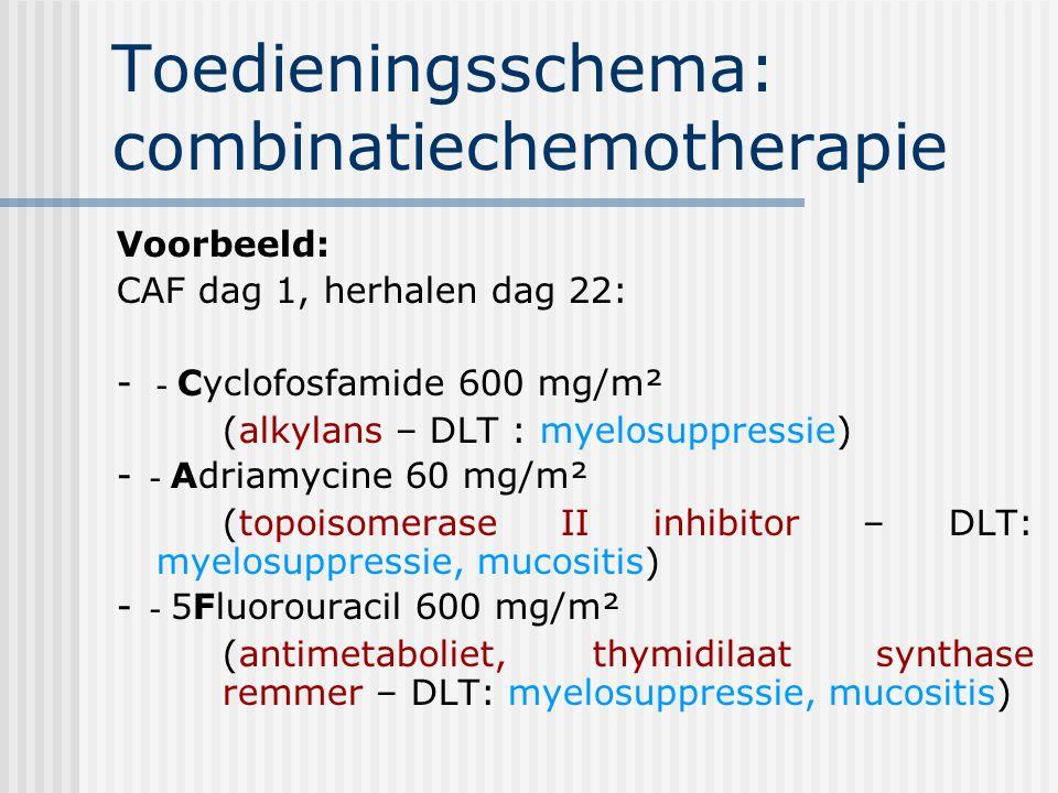 Toedieningsschema: combinatiechemotherapie Voorbeeld: CAF dag 1, herhalen dag 22: - - Cyclofosfamide 600 mg/m² (alkylans – DLT : myelosuppressie) - - Adriamycine 60 mg/m² (topoisomerase II inhibitor – DLT: myelosuppressie, mucositis) - - 5Fluorouracil 600 mg/m² (antimetaboliet, thymidilaat synthase remmer – DLT: myelosuppressie, mucositis)