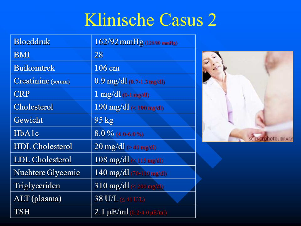 Klinische Casus 2Bloeddruk 162/92 mmHg (120/80 mmHg) BMI28 Buikomtrek 106 cm Creatinine (serum) 0.9 mg/dl (0.7-1.3 mg/dl) CRP 1 mg/dl (0-1 mg/dl) Cholesterol 190 mg/dl (< 190 mg/dl) Gewicht 95 kg HbA1c 8.0 % (4.0-6.0 %) HDL Cholesterol 20 mg/dl (> 40 mg/dl) LDL Cholesterol 108 mg/dl (< 115 mg/dl) Nuchtere Glycemie 140 mg/dl (70-110 mg/dl) Triglyceriden 310 mg/dl (< 200 mg/dl) ALT (plasma) 38 U/L (≤ 41 U/L) TSH 2.1 μE/ml (0.2-4.0 μE/ml)