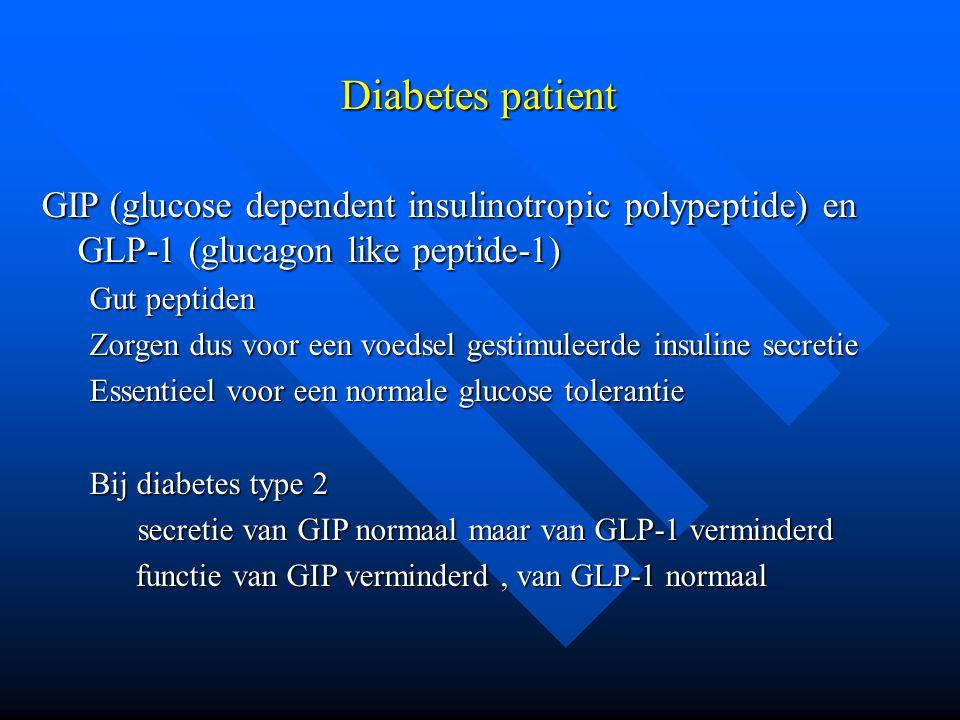Diabetes patient GIP (glucose dependent insulinotropic polypeptide) en GLP-1 (glucagon like peptide-1) Gut peptiden Zorgen dus voor een voedsel gestimuleerde insuline secretie Essentieel voor een normale glucose tolerantie Bij diabetes type 2 secretie van GIP normaal maar van GLP-1 verminderd functie van GIP verminderd, van GLP-1 normaal functie van GIP verminderd, van GLP-1 normaal